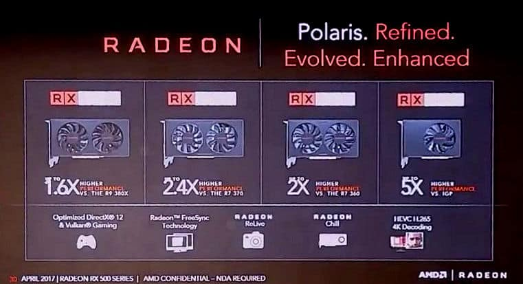 AMD's Radeon RX 500-series